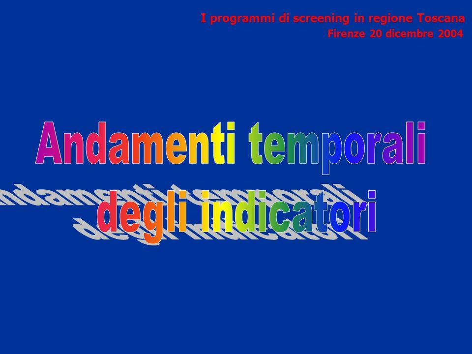 Estensione % dei programmi di screening - Toscana Periodo 1999-2003 %