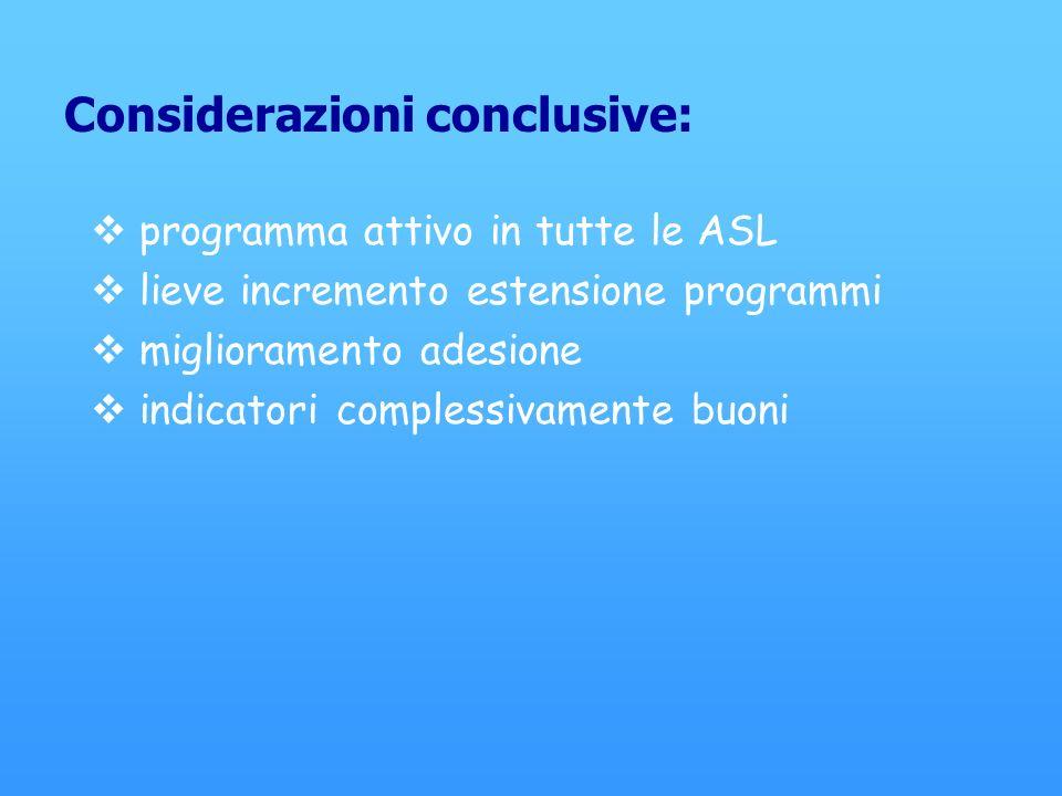 Considerazioni conclusive: programma attivo in tutte le ASL lieve incremento estensione programmi miglioramento adesione indicatori complessivamente b