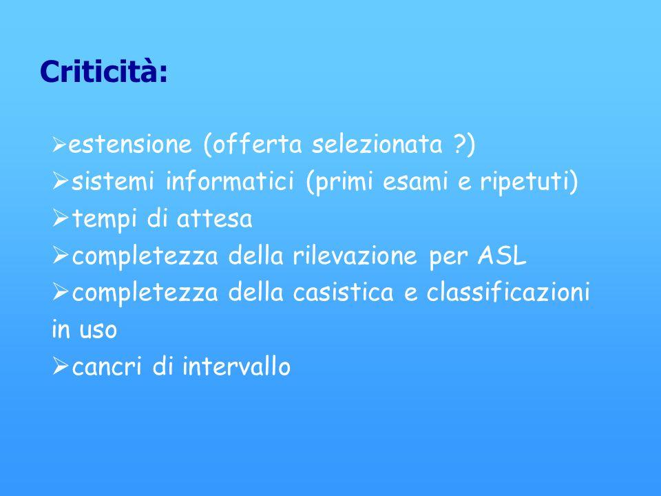 estensione (offerta selezionata ?) sistemi informatici (primi esami e ripetuti) tempi di attesa completezza della rilevazione per ASL completezza dell