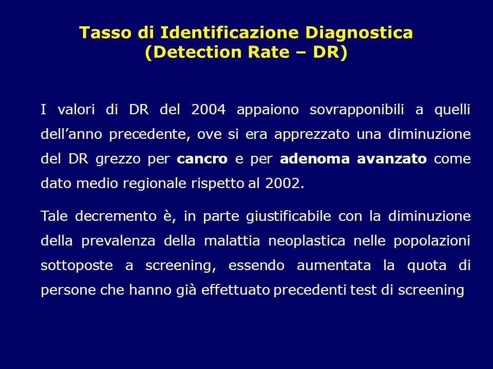 Tasso di Identificazione Diagnostica (Detection Rate – DR) PROGRAMMI ASL2 Lucca ASL3 Pistoia ASL5 Pisa ASL6 Livorno ASL8 Arezzo ASL10 Firenze ASL11 Empoli Regione Toscana N.