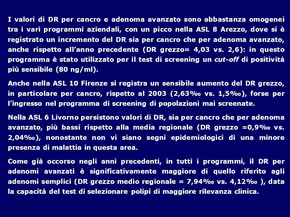 I valori di DR per cancro e adenoma avanzato sono abbastanza omogenei tra i vari programmi aziendali, con un picco nella ASL 8 Arezzo, dove si è regis