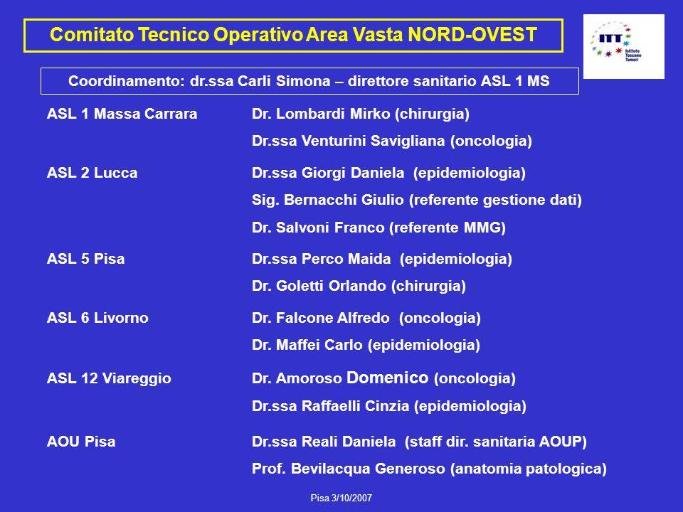Pisa 3/10/2007 Comitato Tecnico Operativo Area Vasta NORD-OVEST ASL 1 Massa Carrara Dr. Lombardi Mirko (chirurgia) Dr.ssa Venturini Savigliana (oncolo