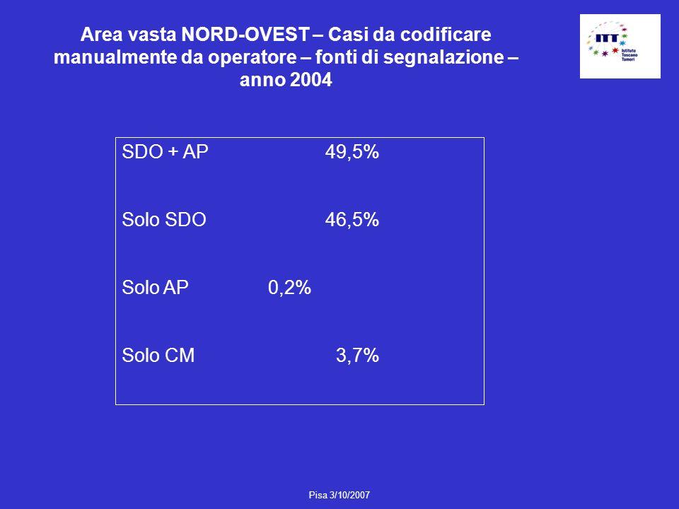 Pisa 3/10/2007 Area vasta NORD-OVEST – Casi da codificare manualmente da operatore – fonti di segnalazione – anno 2004 SDO + AP49,5% Solo SDO46,5% Sol