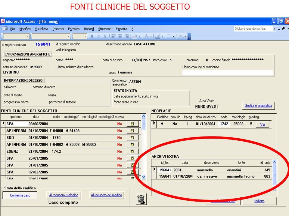 Pisa 3/10/2007 FONTI CLINICHE DEL SOGGETTO