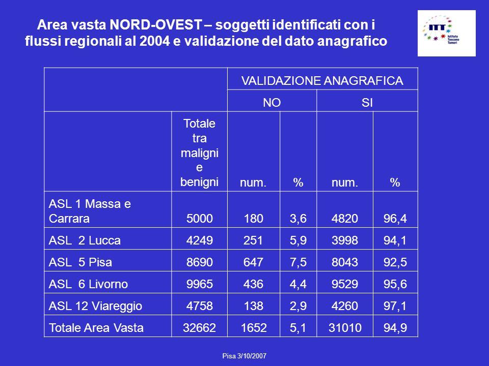 Pisa 3/10/2007 1032 3,3% 9455 30,5 % 7070 22,8 % 9322 30,1 % 995 3,2 % 101 0,3 % Soggetti con sospetto tumore nellarea vasta NORD-OVEST anno 2004 3035 9,8% Totale soggetti con sospetto tumore 31010