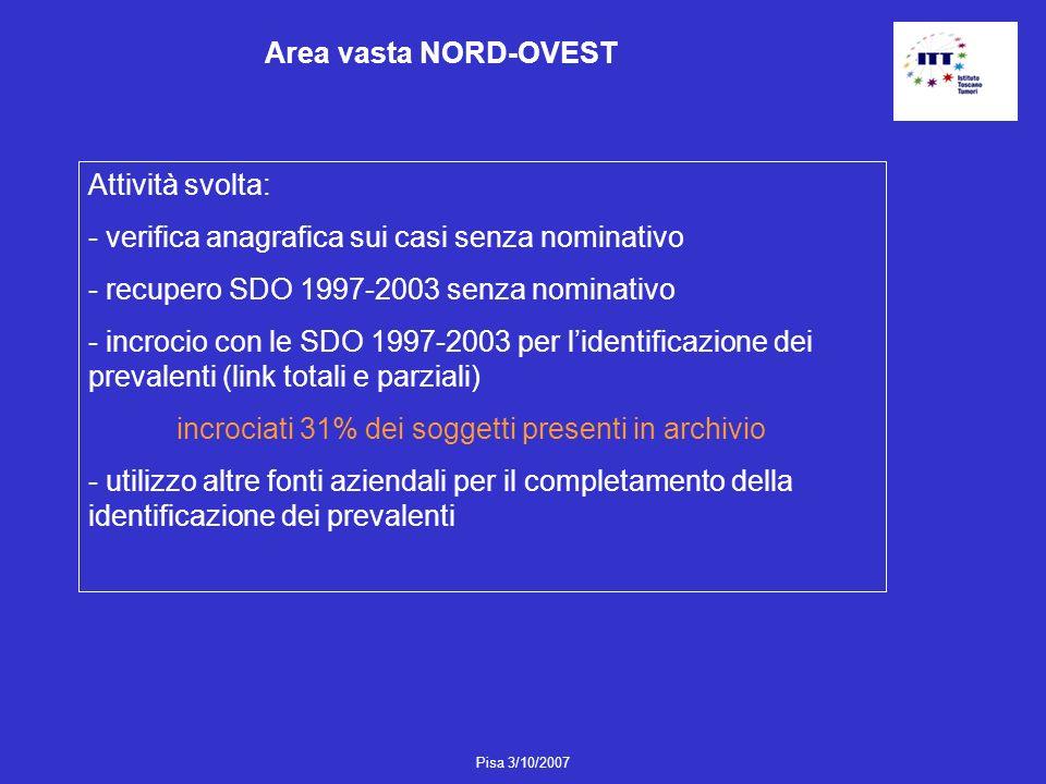 Pisa 3/10/2007 Area vasta NORD-OVEST Attività svolta: - verifica anagrafica sui casi senza nominativo - recupero SDO 1997-2003 senza nominativo - incr