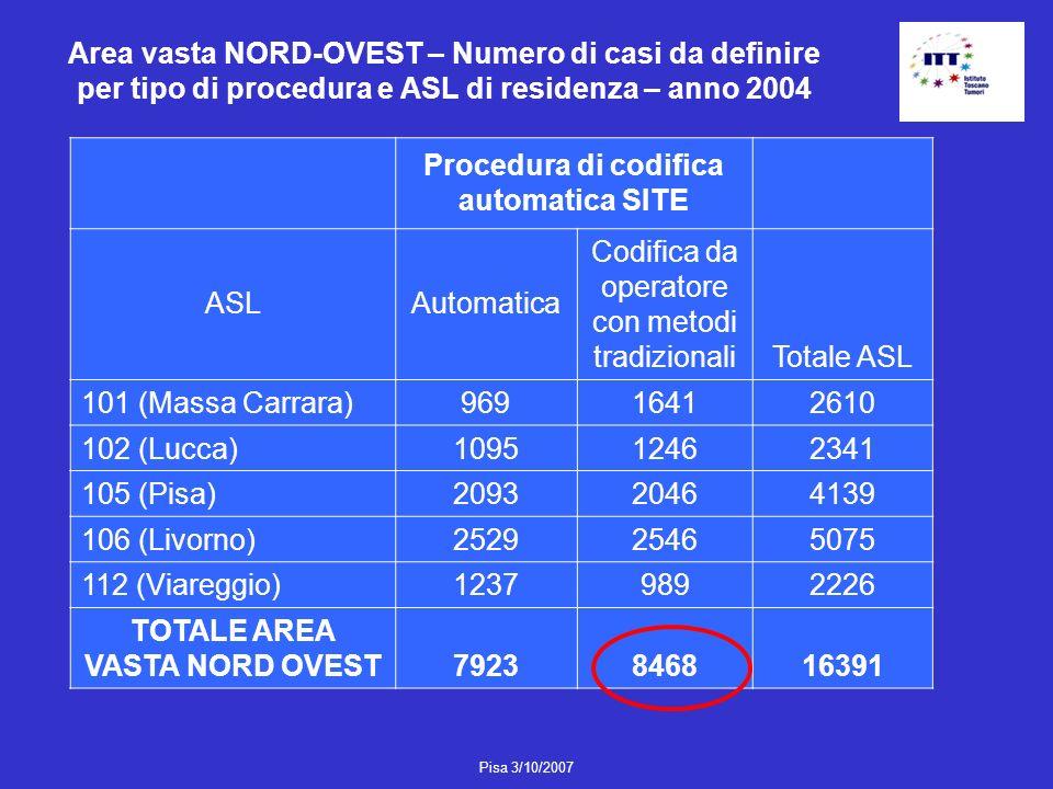 Pisa 3/10/2007 Area vasta NORD-OVEST – Casi da codificare manualmente da operatore – fonti di segnalazione – anno 2004 SDO + AP49,5% Solo SDO46,5% Solo AP 0,2% Solo CM 3,7%