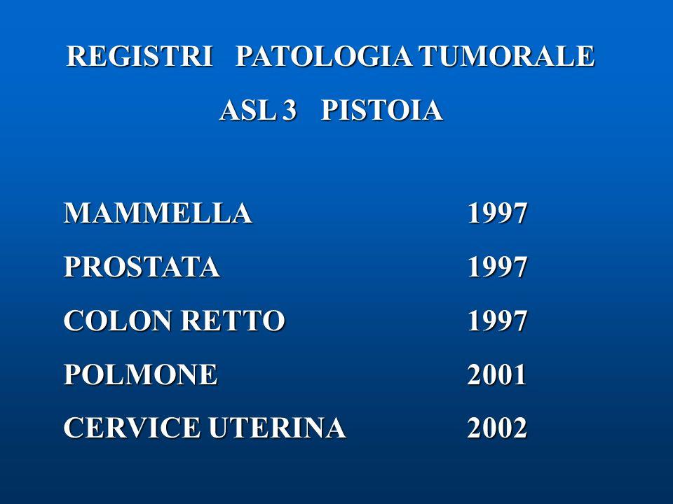 REGISTRI PATOLOGIA TUMORALE ASL 3 PISTOIA MAMMELLA1997 PROSTATA1997 COLON RETTO 1997 POLMONE2001 CERVICE UTERINA2002