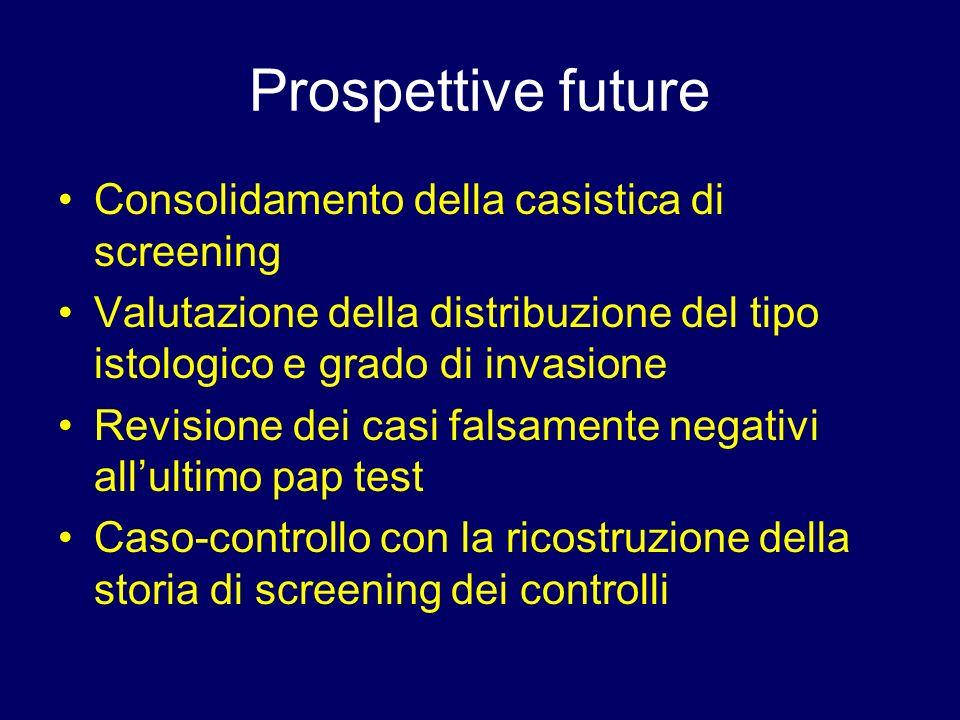 Prospettive future Consolidamento della casistica di screening Valutazione della distribuzione del tipo istologico e grado di invasione Revisione dei