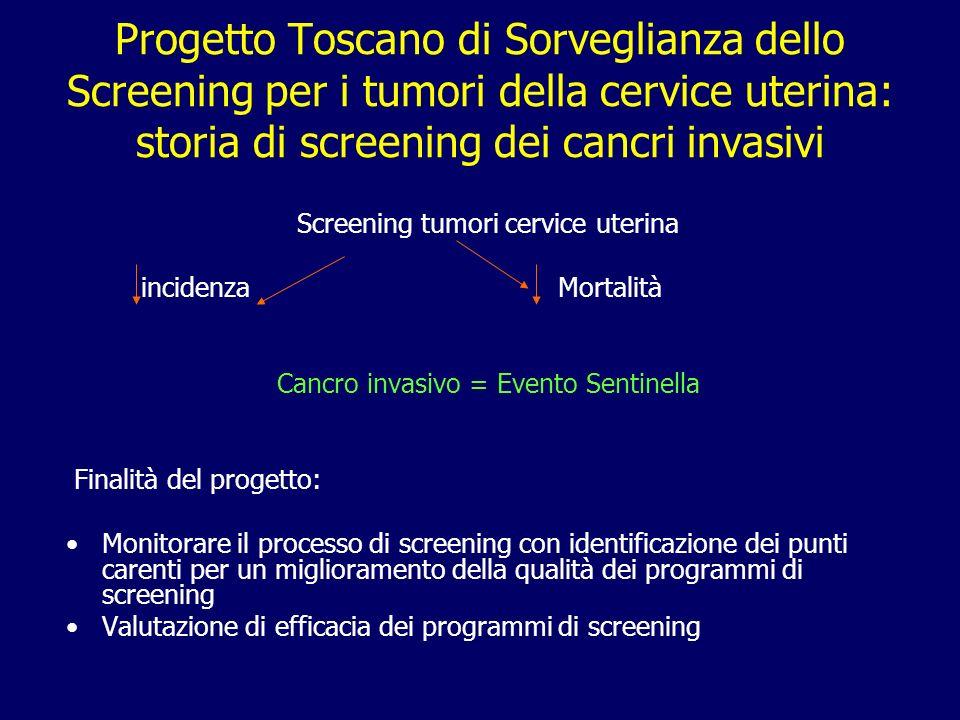 Progetto Toscano di Sorveglianza dello Screening per i tumori della cervice uterina: storia di screening dei cancri invasivi Screening tumori cervice