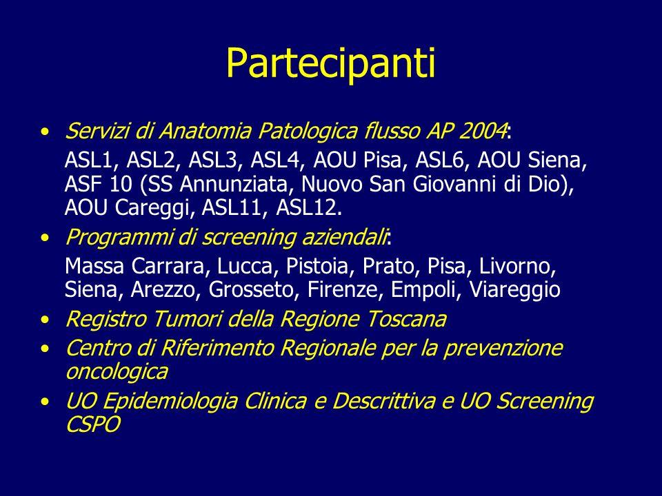 Partecipanti Servizi di Anatomia Patologica flusso AP 2004: ASL1, ASL2, ASL3, ASL4, AOU Pisa, ASL6, AOU Siena, ASF 10 (SS Annunziata, Nuovo San Giovan