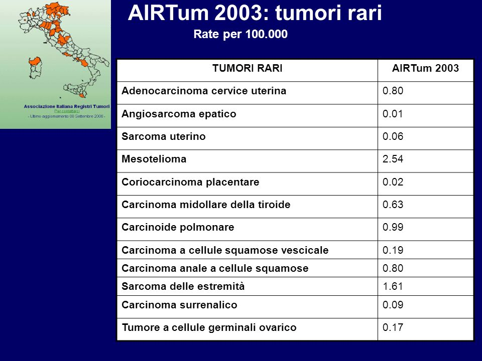 TUMORI RARIAIRTum 2003 Adenocarcinoma cervice uterina0.80 Angiosarcoma epatico0.01 Sarcoma uterino0.06 Mesotelioma2.54 Coriocarcinoma placentare0.02 C