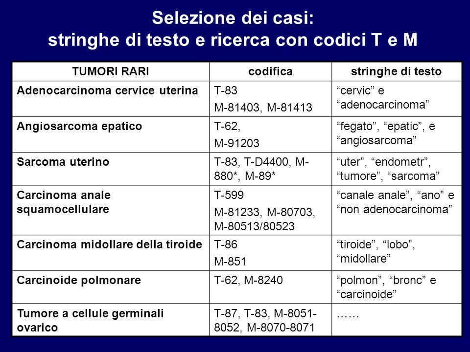 TUMORI RARIcodificastringhe di testo Adenocarcinoma cervice uterinaT-83 M-81403, M-81413 cervic e adenocarcinoma Angiosarcoma epaticoT-62, M-91203 feg