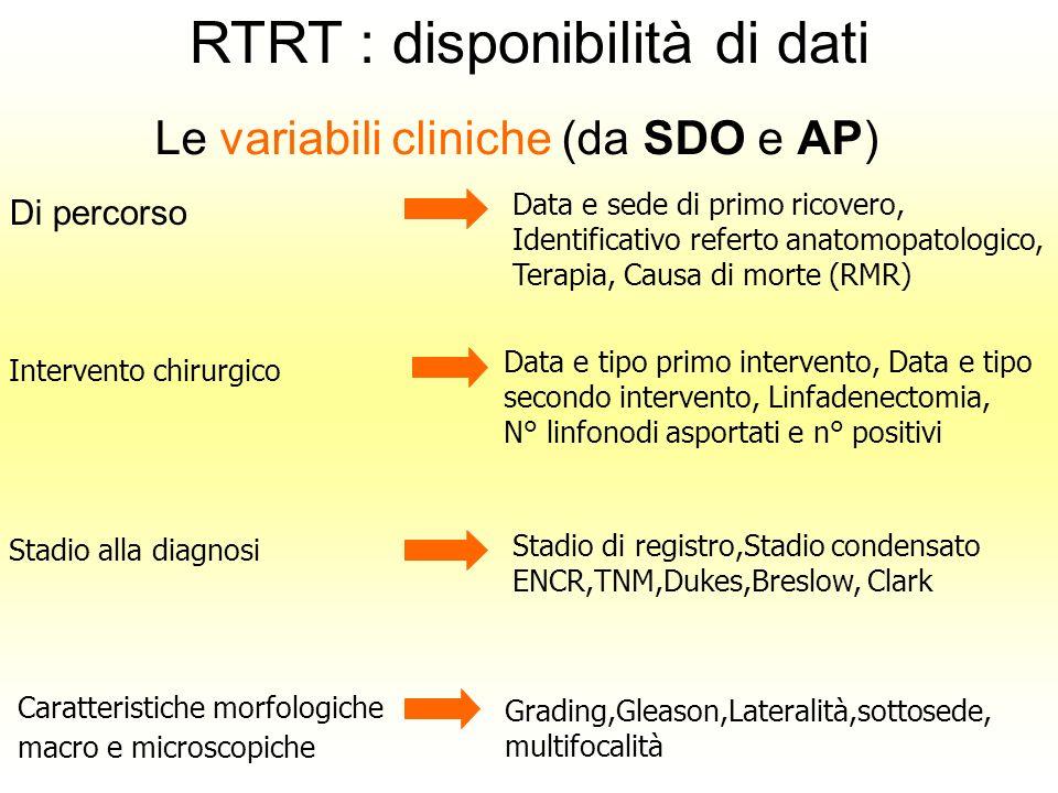 Le variabili cliniche (da SDO e AP) Di percorso Data e sede di primo ricovero, Identificativo referto anatomopatologico, Terapia, Causa di morte (RMR)