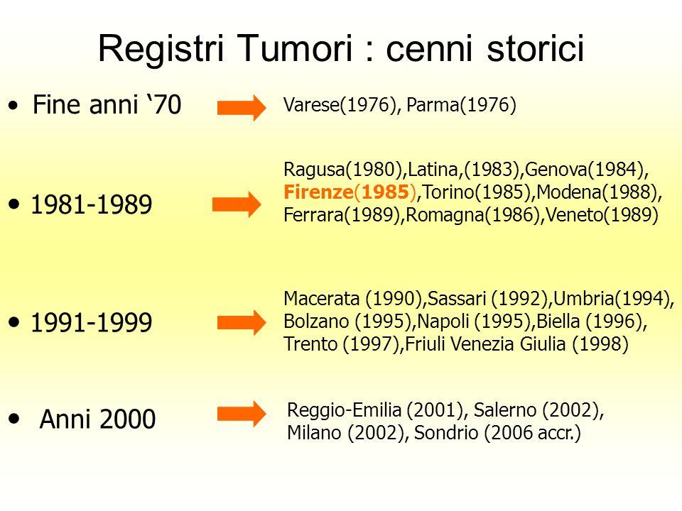Registri Tumori : cenni storici Fine anni 70 Varese(1976), Parma(1976) 1981-1989 Ragusa(1980),Latina,(1983),Genova(1984), Firenze(1985),Torino(1985),M