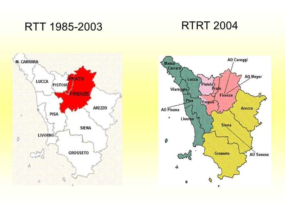 RTRT:POPOLAZIONE COPERTA Istituito nel 1984 per larea di Firenze e Prato, esteso nel 2006 a tutta la regione Toscana.