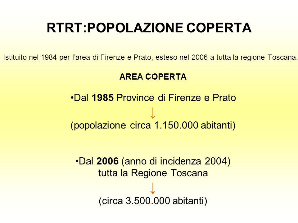 RTRT:POPOLAZIONE COPERTA Istituito nel 1984 per larea di Firenze e Prato, esteso nel 2006 a tutta la regione Toscana. AREA COPERTA Dal 1985 Province d