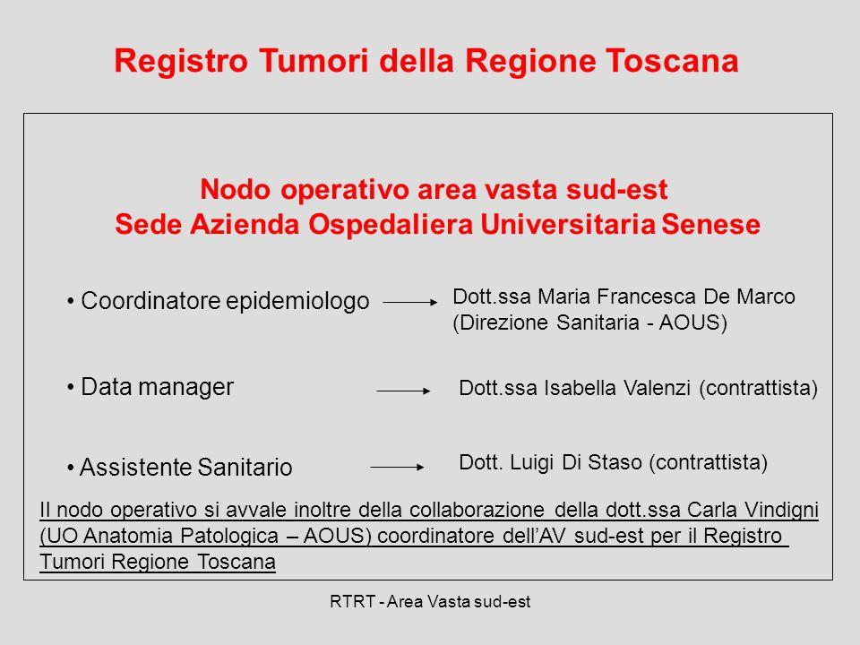 RTRT - Area Vasta sud-est Registro Tumori della Regione Toscana Nodo operativo area vasta sud-est Sede Azienda Ospedaliera Universitaria Senese Coordi