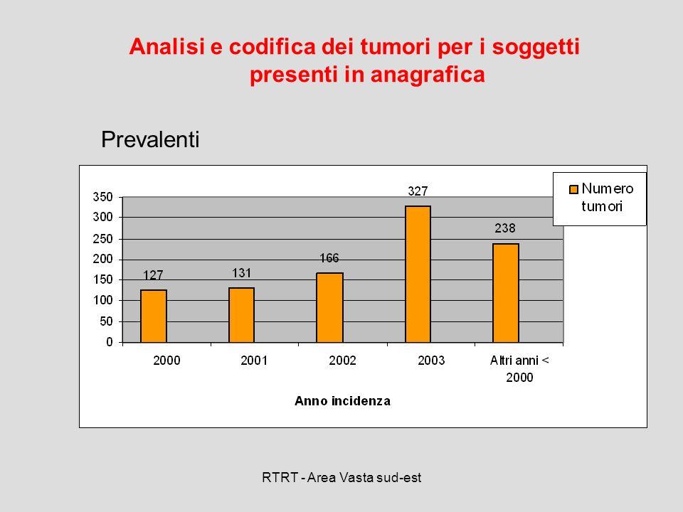 RTRT - Area Vasta sud-est Analisi e codifica dei tumori per i soggetti presenti in anagrafica Prevalenti