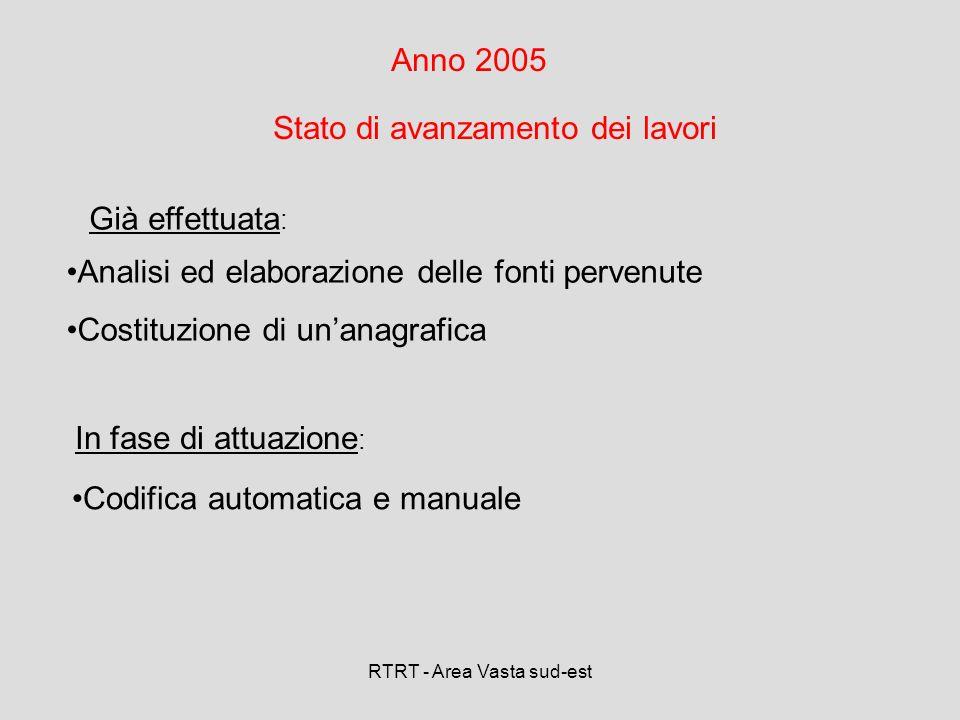 RTRT - Area Vasta sud-est Anno 2005 Stato di avanzamento dei lavori Analisi ed elaborazione delle fonti pervenute Costituzione di unanagrafica Già eff
