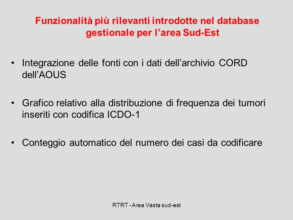 RTRT - Area Vasta sud-est Funzionalità più rilevanti introdotte nel database gestionale per larea Sud-Est Integrazione delle fonti con i dati dellarch