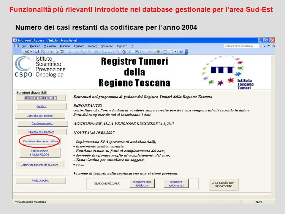 RTRT - Area Vasta sud-est Numero dei casi restanti da codificare per lanno 2004 Funzionalità più rilevanti introdotte nel database gestionale per lare
