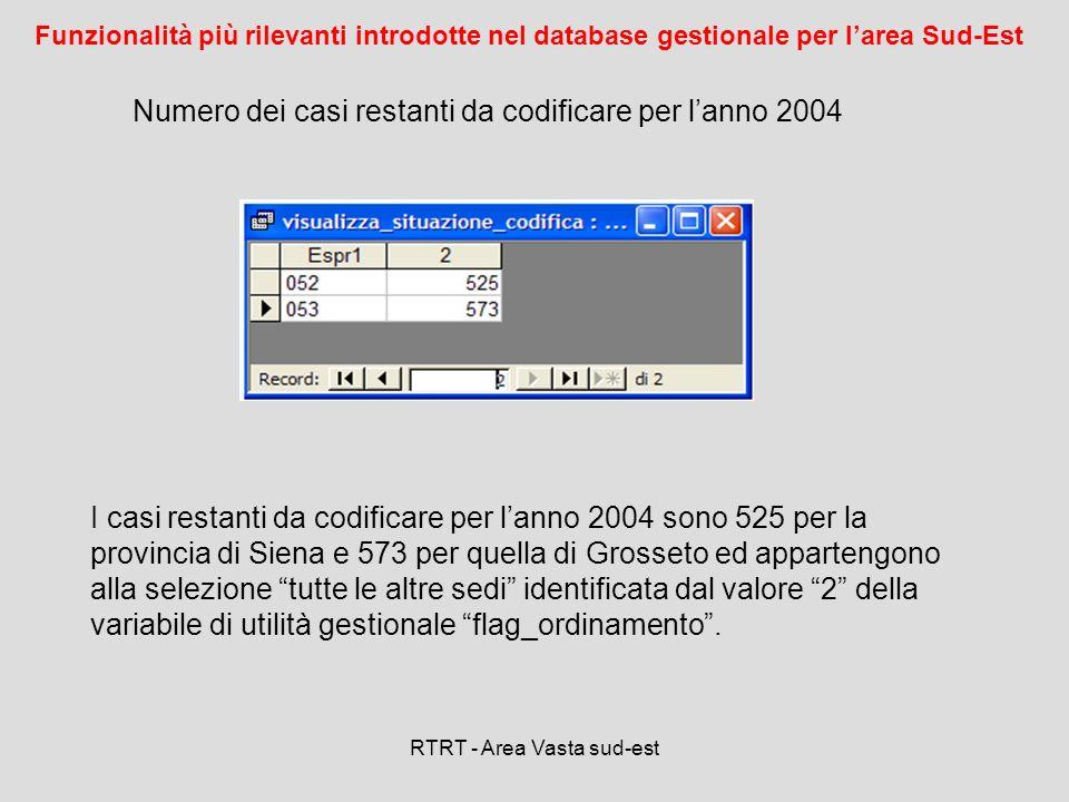 RTRT - Area Vasta sud-est I casi restanti da codificare per lanno 2004 sono 525 per la provincia di Siena e 573 per quella di Grosseto ed appartengono