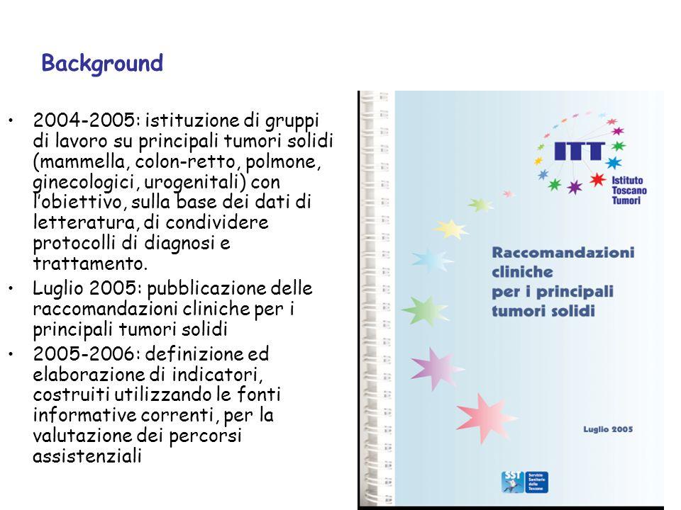Background 2004-2005: istituzione di gruppi di lavoro su principali tumori solidi (mammella, colon-retto, polmone, ginecologici, urogenitali) con lobi