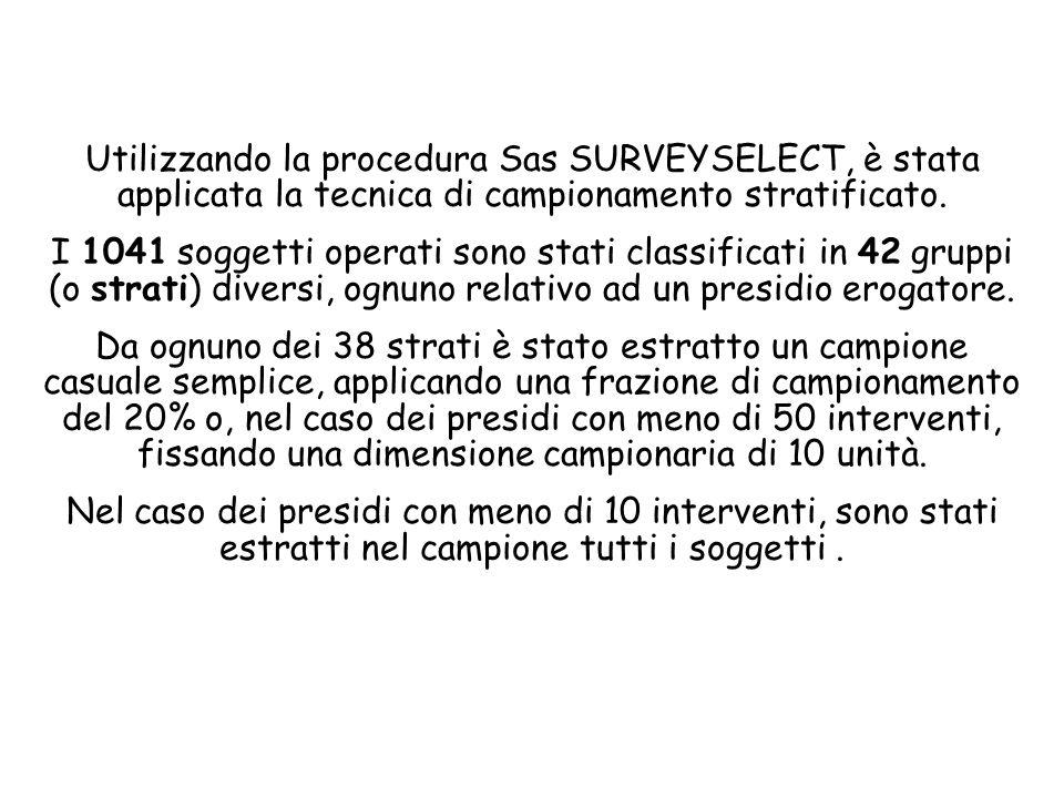 Utilizzando la procedura Sas SURVEYSELECT, è stata applicata la tecnica di campionamento stratificato. I 1041 soggetti operati sono stati classificati