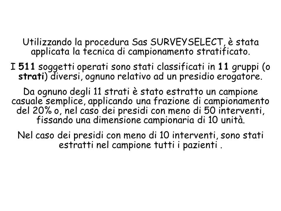 Utilizzando la procedura Sas SURVEYSELECT, è stata applicata la tecnica di campionamento stratificato. I 511 soggetti operati sono stati classificati