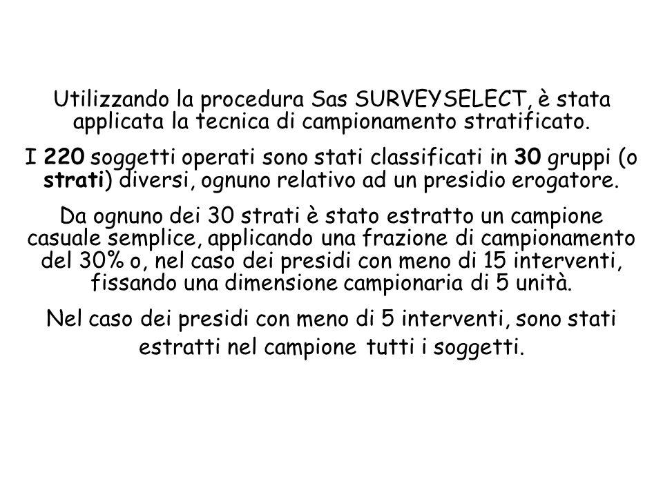 Utilizzando la procedura Sas SURVEYSELECT, è stata applicata la tecnica di campionamento stratificato. I 220 soggetti operati sono stati classificati