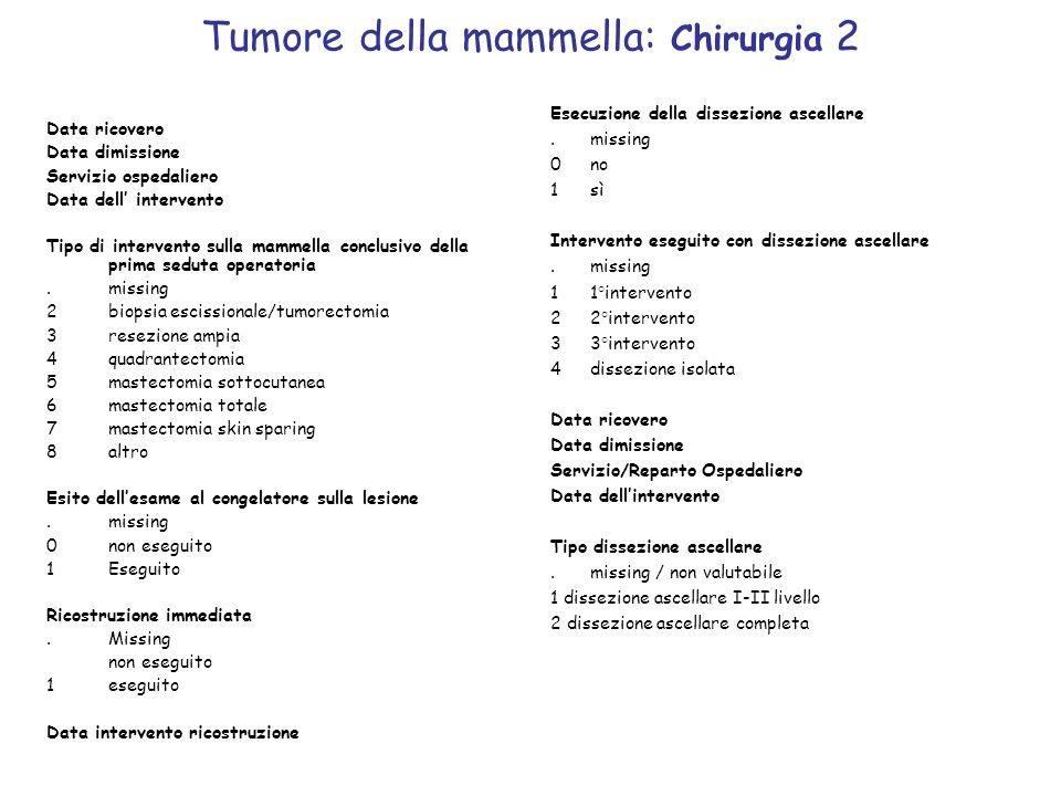 Tumore della mammella: Chirurgia 2 Esecuzione della dissezione ascellare.missing 0no 1sì Intervento eseguito con dissezione ascellare.missing 11°inter
