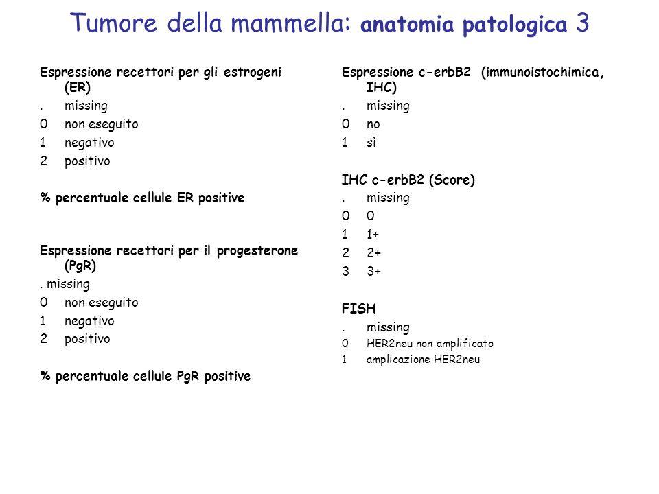 Tumore della mammella: anatomia patologica 3 Espressione c-erbB2 (immunoistochimica, IHC).missing 0no 1sì IHC c-erbB2 (Score).missing0 11+ 22+ 33+ FIS