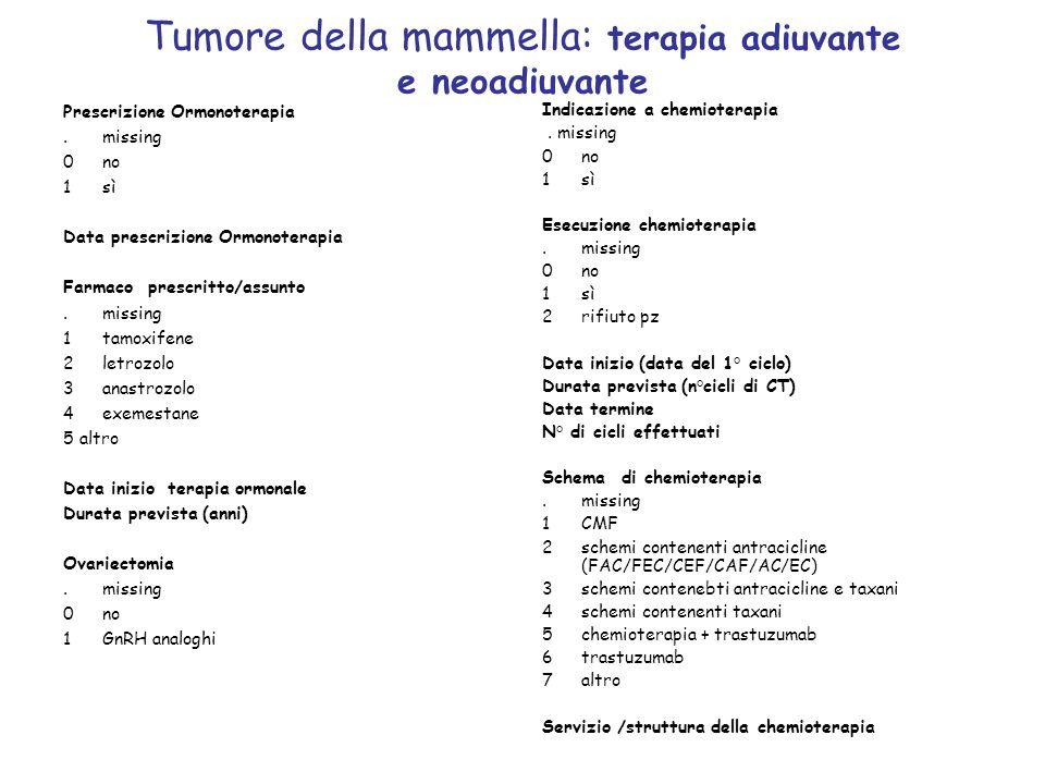 Tumore della mammella: terapia adiuvante e neoadiuvante Indicazione a chemioterapia. missing 0no 1sì Esecuzione chemioterapia.missing 0no 1sì 2rifiuto