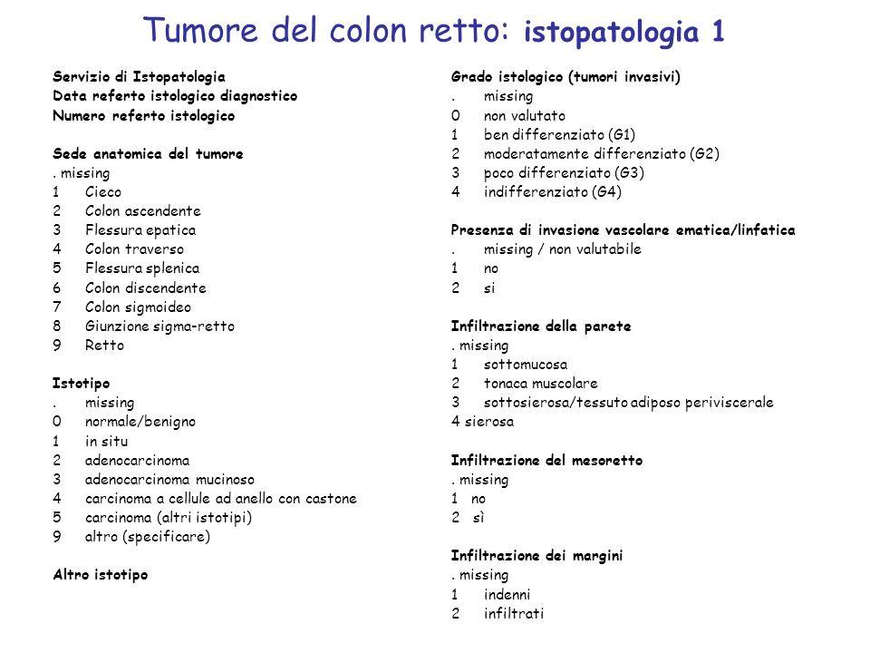 Tumore del colon retto: istopatologia 1 Grado istologico (tumori invasivi).missing 0non valutato 1ben differenziato (G1) 2moderatamente differenziato