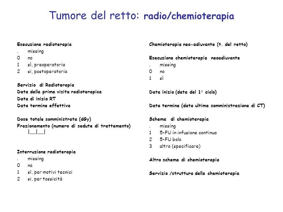 Tumore del retto: radio/chemioterapia Esecuzione radioterapia.missing 0no 1sì, preoperatoria 2 si, postoperatoria Servizio di Radioterapia Data della