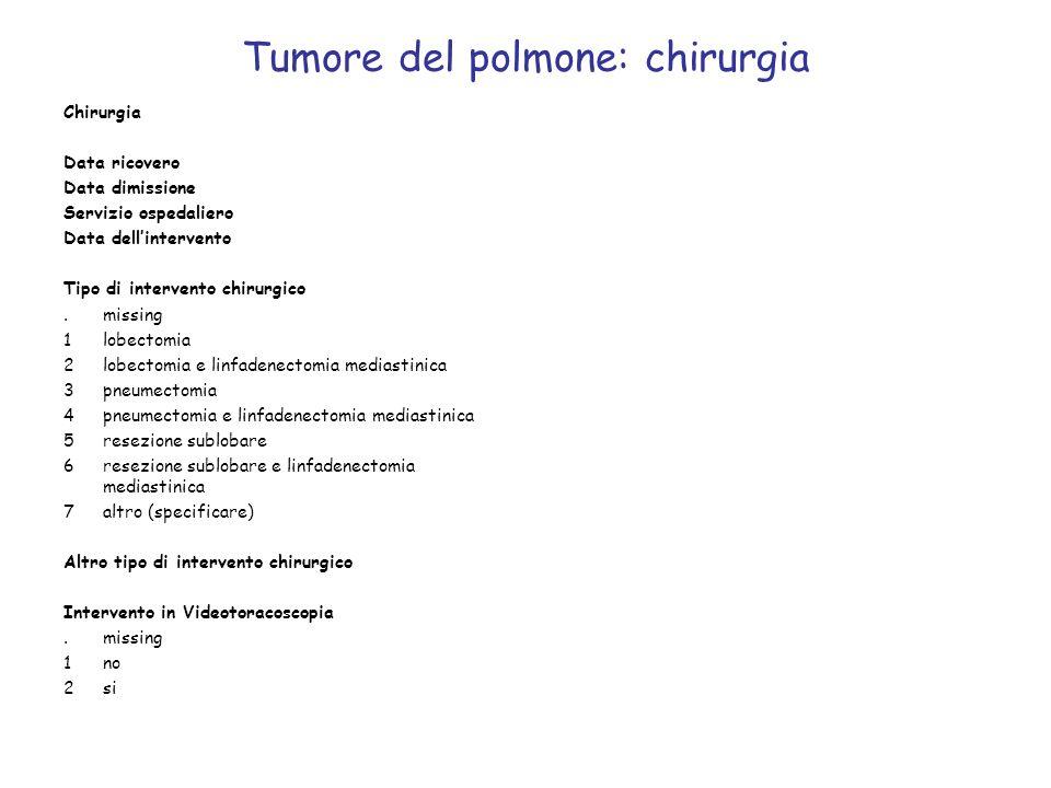 Tumore del polmone: chirurgia Chirurgia Data ricovero Data dimissione Servizio ospedaliero Data dellintervento Tipo di intervento chirurgico.missing 1