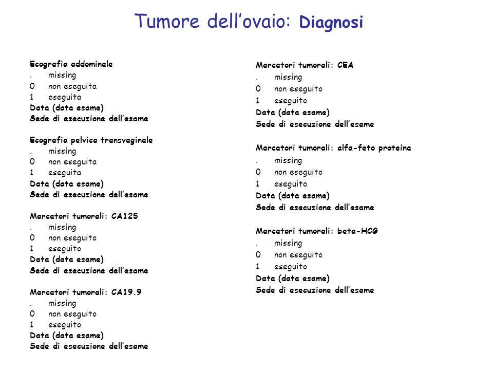Tumore dellovaio: Diagnosi Ecografia addominale.missing 0non eseguita 1eseguita Data (data esame) Sede di esecuzione dellesame Ecografia pelvica trans