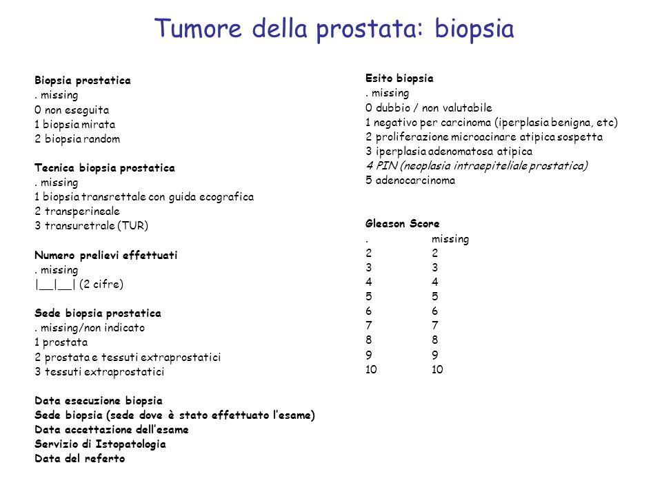 Tumore della prostata: biopsia Biopsia prostatica. missing 0 non eseguita 1 biopsia mirata 2 biopsia random Tecnica biopsia prostatica. missing 1 biop