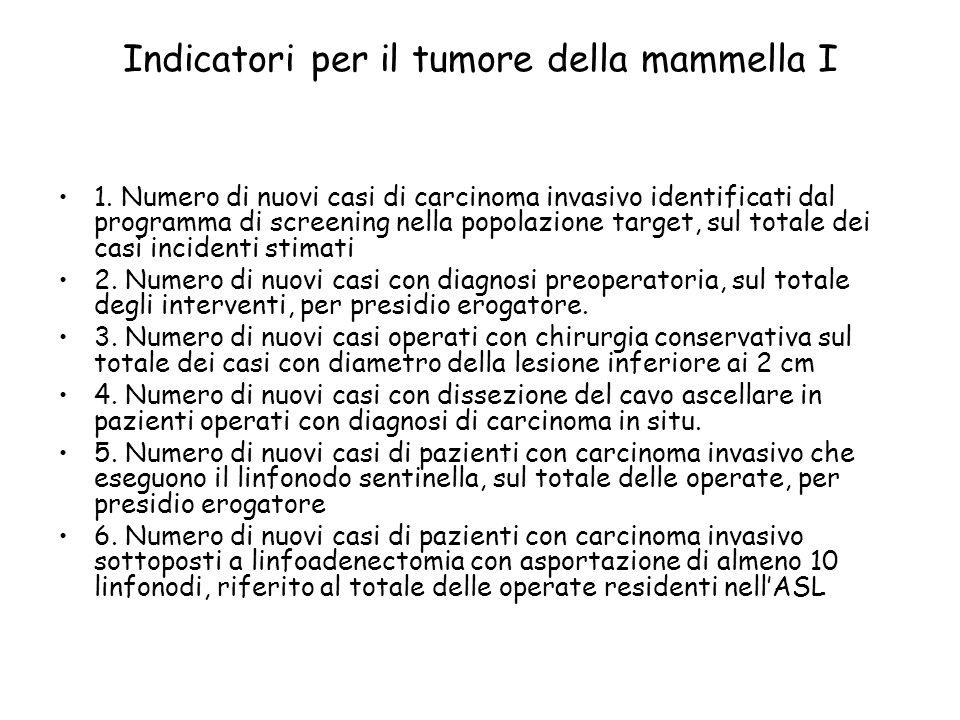 Indicatori per il tumore della mammella I 1. Numero di nuovi casi di carcinoma invasivo identificati dal programma di screening nella popolazione targ