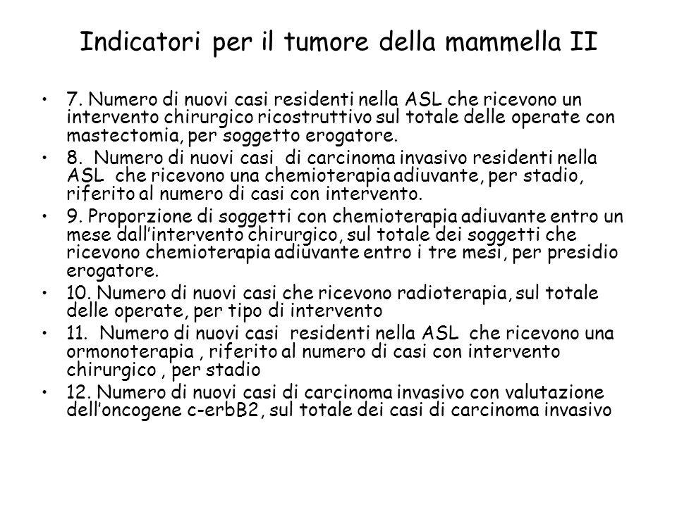 Indicatori per il tumore della mammella II 7. Numero di nuovi casi residenti nella ASL che ricevono un intervento chirurgico ricostruttivo sul totale