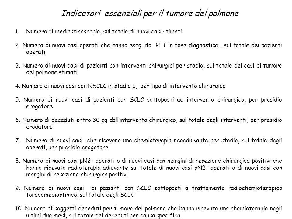 Indicatori essenziali per il tumore del polmone 1.Numero di mediastinoscopie, sul totale di nuovi casi stimati 2. Numero di nuovi casi operati che han