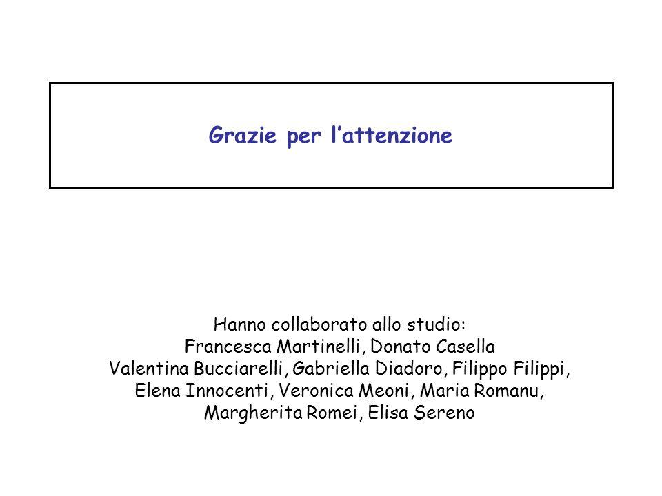 Grazie per lattenzione Hanno collaborato allo studio: Francesca Martinelli, Donato Casella Valentina Bucciarelli, Gabriella Diadoro, Filippo Filippi,