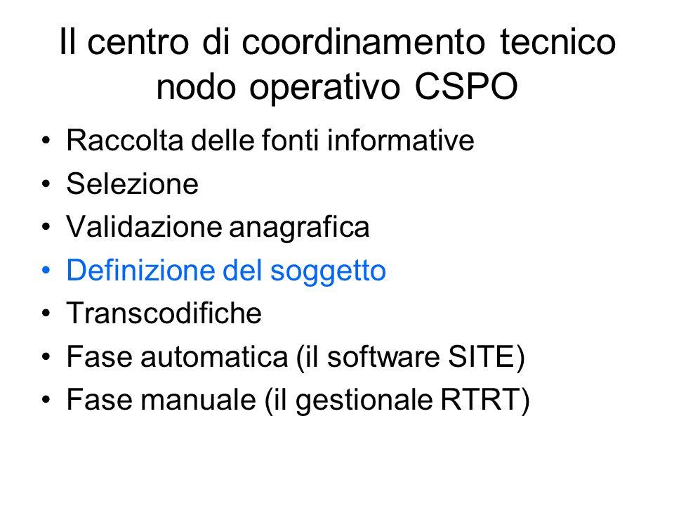 Il centro di coordinamento tecnico nodo operativo CSPO Raccolta delle fonti informative Selezione Validazione anagrafica Definizione del soggetto Transcodifiche Fase automatica (il software SITE) Fase manuale (il gestionale RTRT)