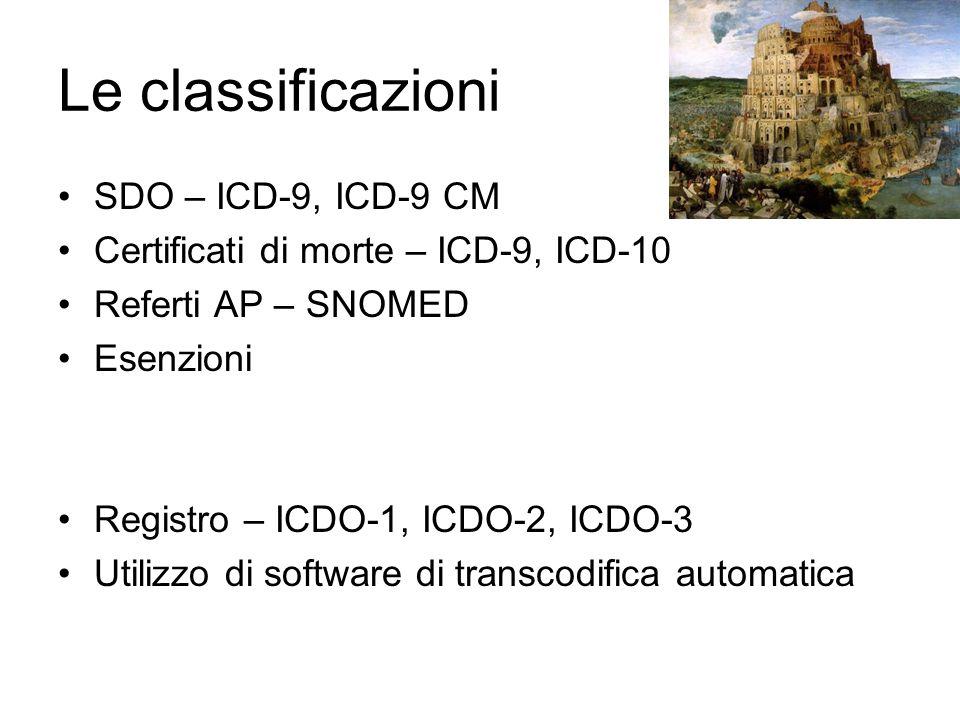 Le classificazioni SDO – ICD-9, ICD-9 CM Certificati di morte – ICD-9, ICD-10 Referti AP – SNOMED Esenzioni Registro – ICDO-1, ICDO-2, ICDO-3 Utilizzo di software di transcodifica automatica