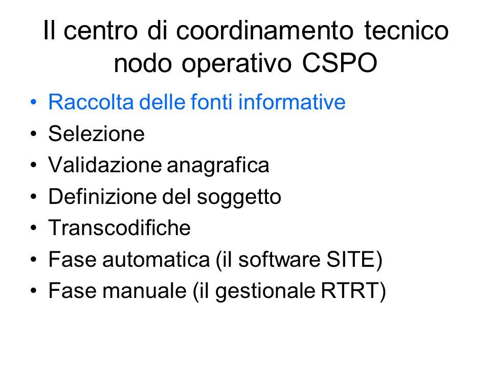 Fonti disponibili a livello regionale per lanno 2004 (2005) –Archivio degli assistibili anno 2004 (2002-2006) –SDO.