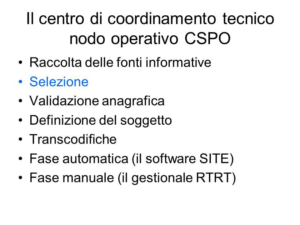 Criteri di selezione SDO CODICI DI DIMISSIONE (variabli DIADIM, DIA1, DIA2, DIA3, DIA4, DIA5) 140-208 TUMORI MALIGNI 223.3 T.B.