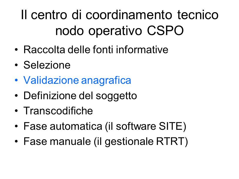 Miamod 0-84Colon-rettoMammellaPolmone MFFMF ASL Oss%0-AOss%0-AOss%0-AOss%0-AOss%0-A Pistoia144-7%1298%210-25%15912%40-3% Prato96-21%70-11%183-16%101-12%27-5% Firenze380-13%3234%674-17%4429%1442% Empoli10611%70-1%184-4%1295%21-21% Totale Centro726-10%5922%1251-16%8316%2320 Massa943%6410%21215%1297%4056% Lucca1199%9424%195-13%15329%384% Pisa21113%1518%3164%1948%4413% Livorno17512%17229%3627%21913%7439% Viareggio92-8%620%1826%13430%4150% Totale Nord-Ovest6917%54316%12673%82916%2370 Siena145-1%1123%228-1%17949%3650% Grosseto123-10%81-3%2020%13914%35-1% Totale Sud-Est268-5%1930%430-1%31831%7120% Totale1685 -3% 1328 7% 2948 -7% 1978 14% 540 13%