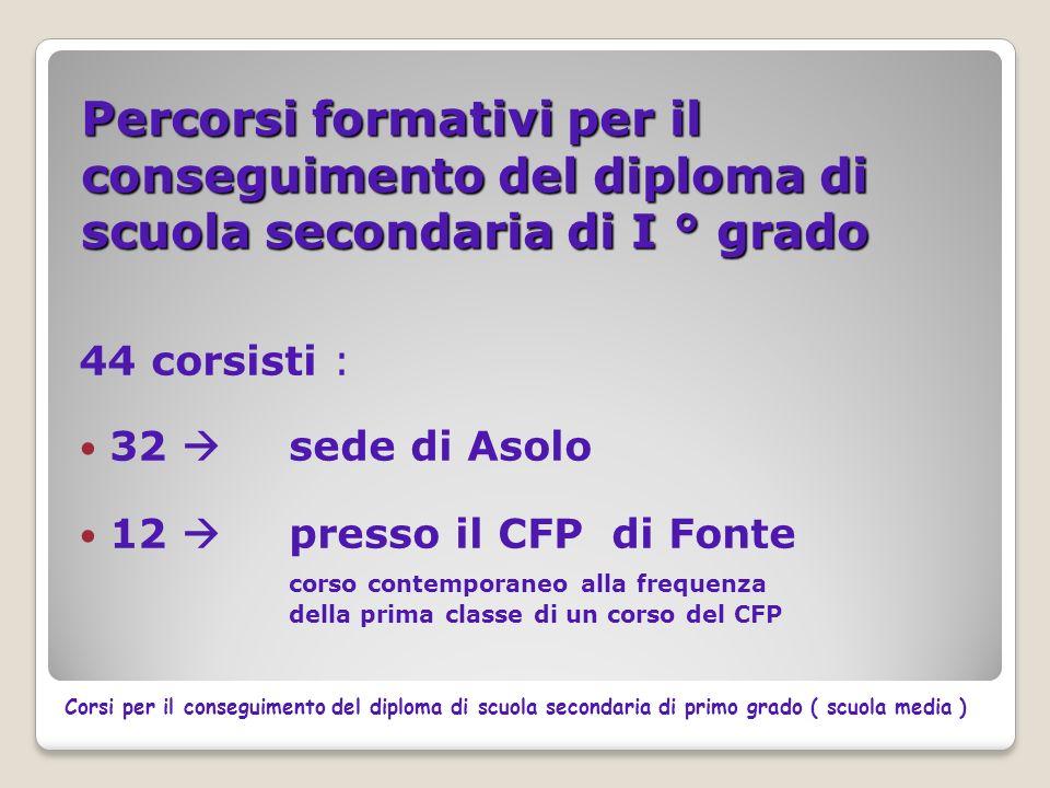 Percorsi formativi per il conseguimento del diploma di scuola secondaria di I ° grado 44 corsisti : 32 sede di Asolo 12 presso il CFP di Fonte corso c