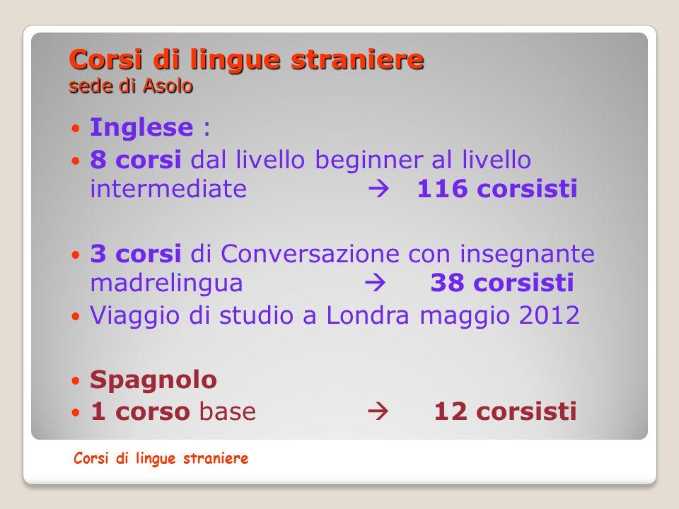 Corsi di lingue straniere sede di Asolo Corsi di lingue straniere sede di Asolo Inglese : 8 corsi dal livello beginner al livello intermediate 116 cor